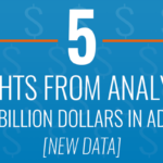 5-advertising-data-insights