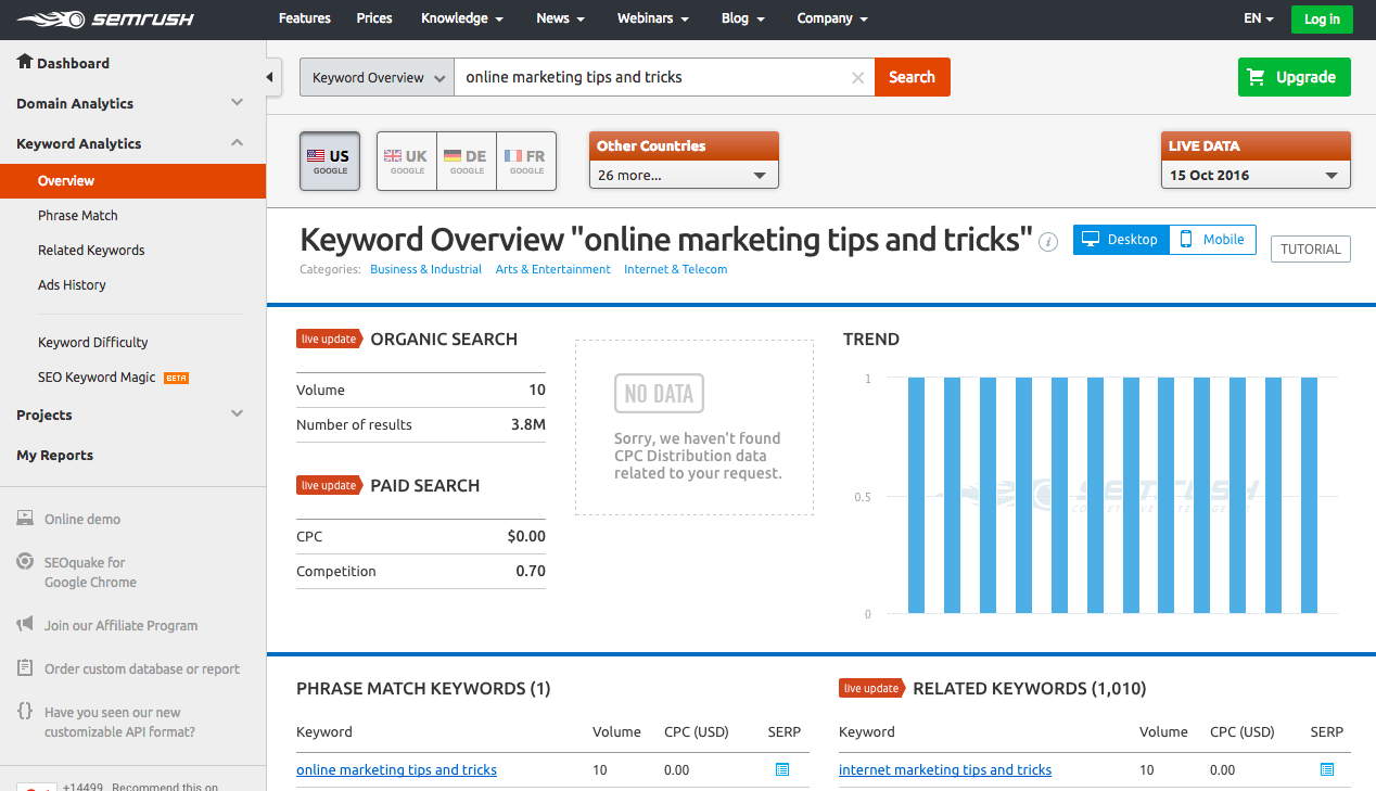 SEMrush screenshot 1