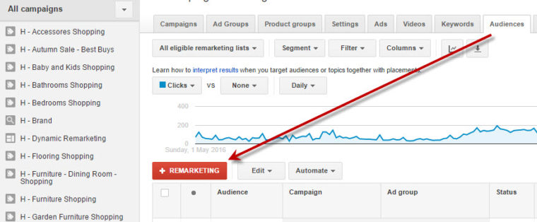 apply remarketing list