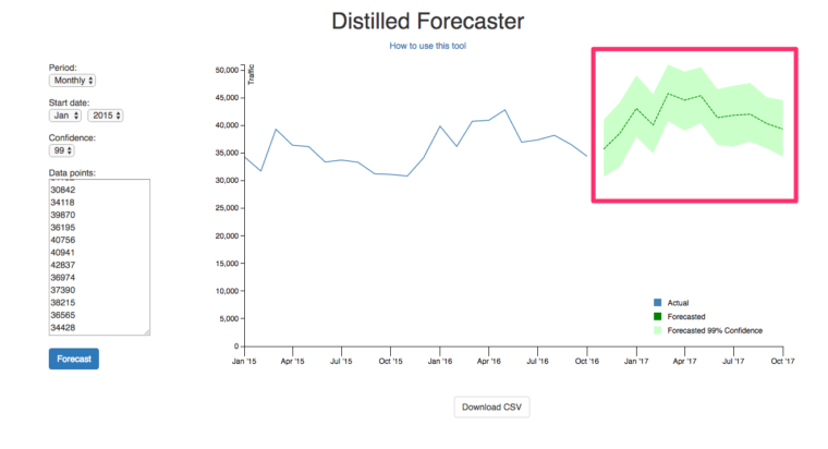 Distilled_Forecaster SEO Organic traffic