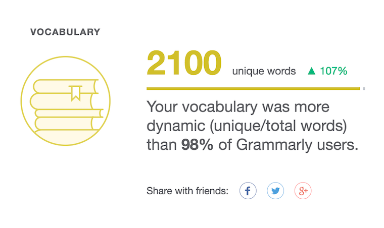 Grammarly Hack — Crack all the World!