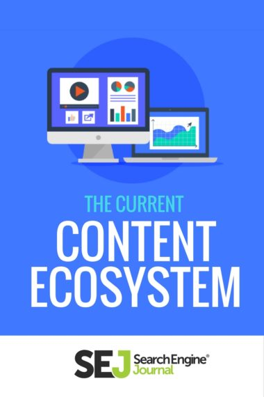 Pinterest Graphic: The Current State of the Content Marketing Ecosystem