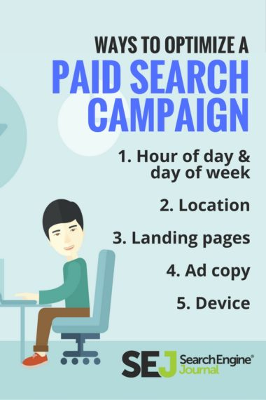 Pinterest Image - Ways to Optimize a Paid Search Campaign