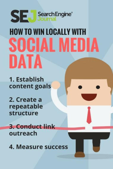 Pinterest Image - How to Win Locally With Social Media Data
