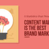 8 Statistics That Prove Content Marketing Is the Best Brand Marketing