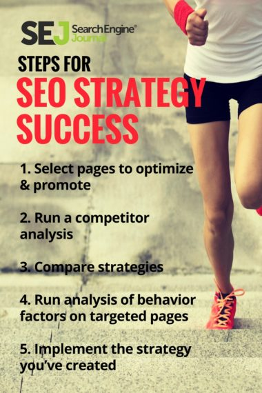 Pinterest Graphic: Steps for SEO Strategy Success