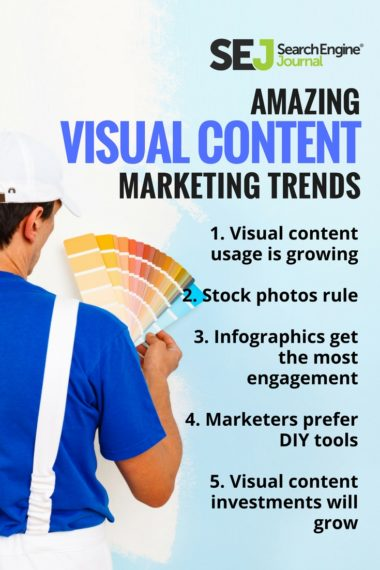 Pinterest Graphic: Amazing Visual Content Marketing Trends