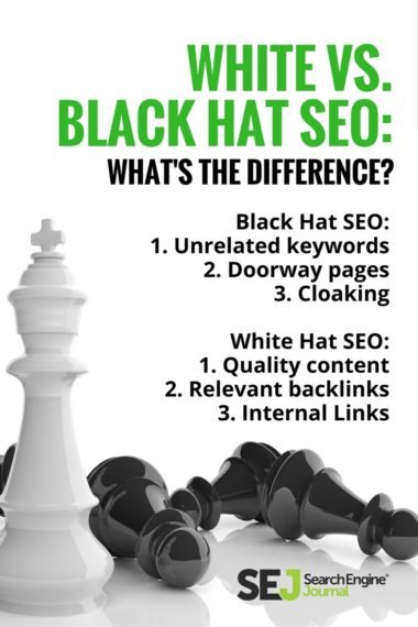 Pinterest Graphic: White vs. Black Hat SEO: What's the Difference?