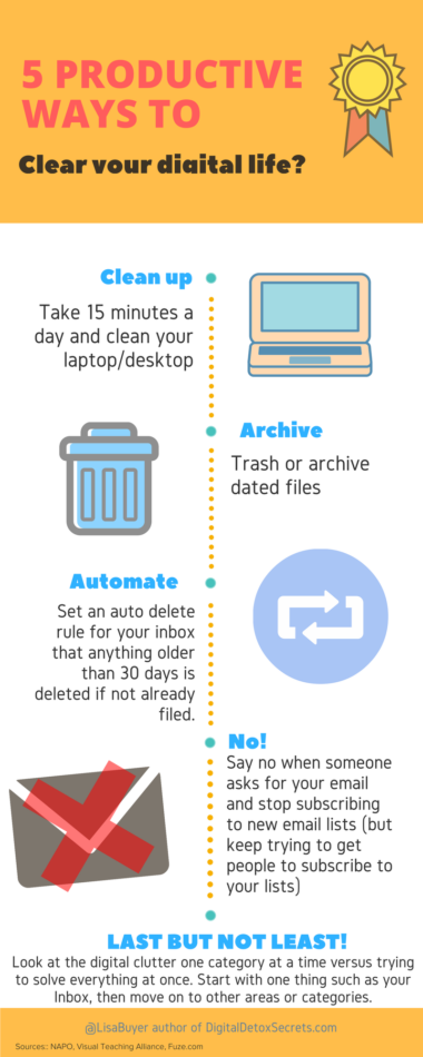 Declutter Digital Space Infographic by Lisa Buyer