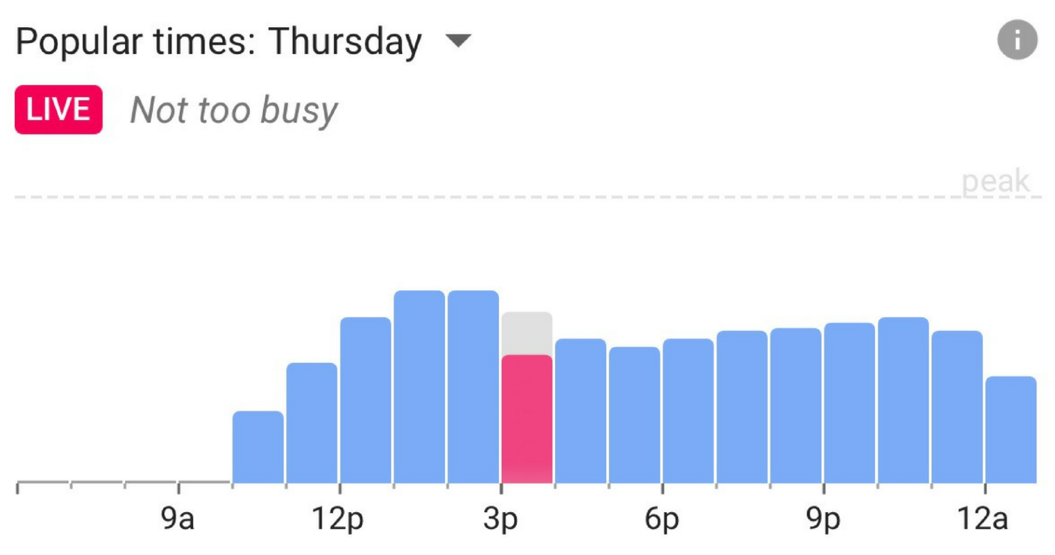 Google Maps for iOS Shows How Busy a Location is in Real-Time