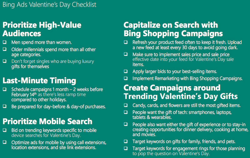 Bing Ads Valentines Day checklist