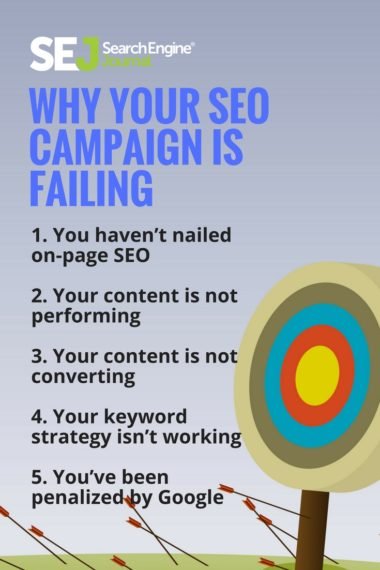 Pinterest Image: Why Your SEO Campaign Is Failing