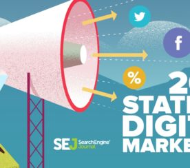 SEJ Annual Report: State of Digital Marketing 2017 [INFOGRAPHIC + PDF]