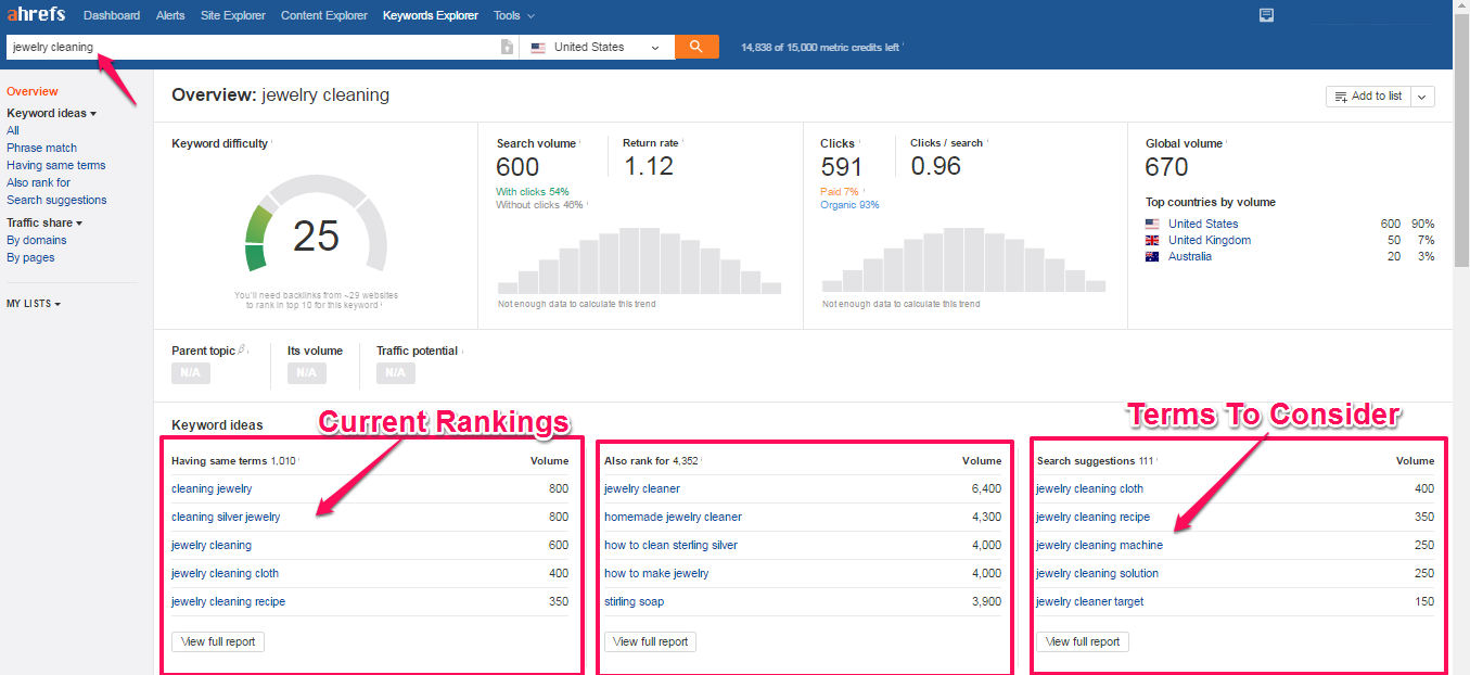 ahrefs user intent seo keyword research