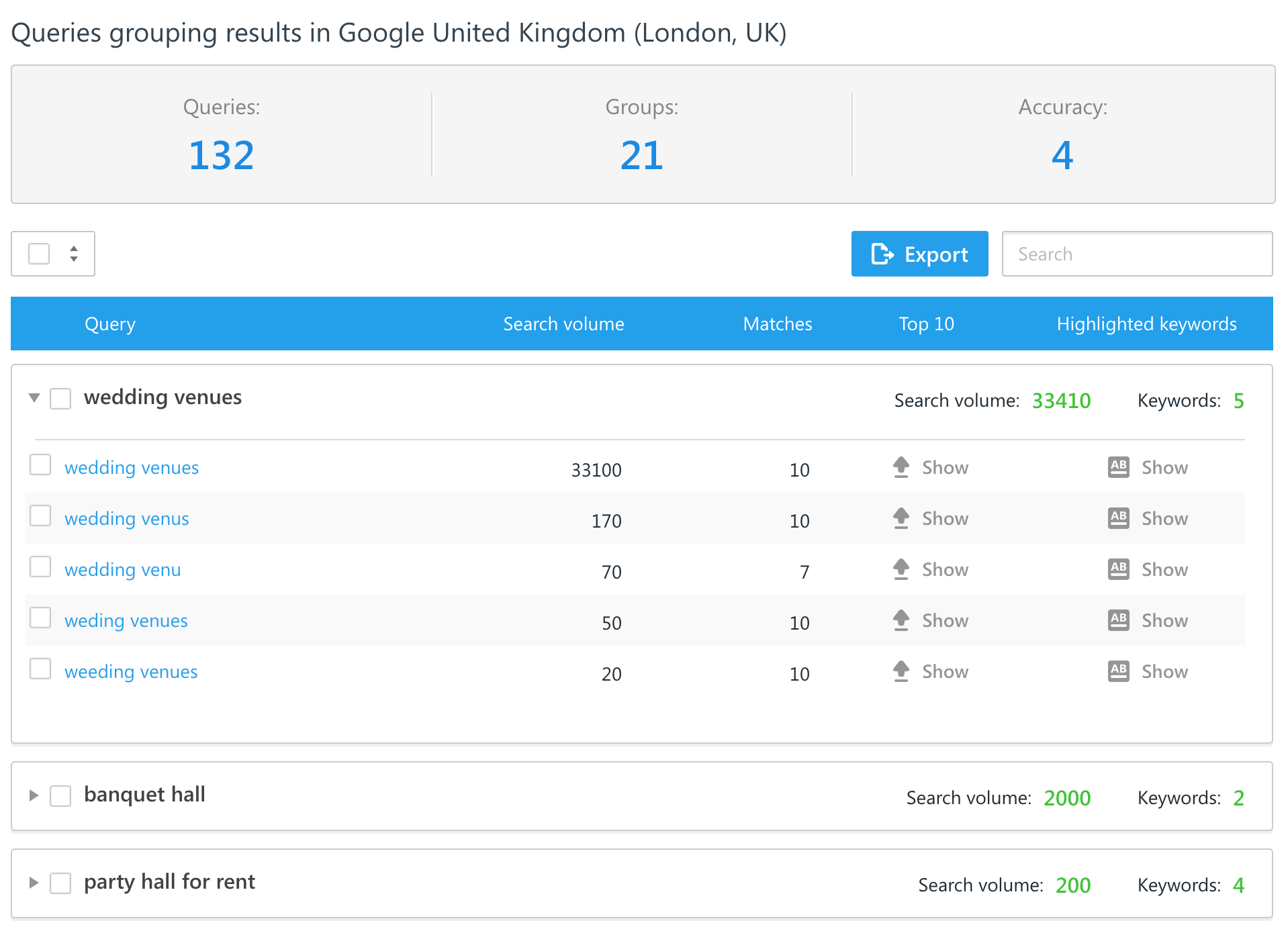 SE Ranking: An SEO's 'Swiss Army Knife' (Social Media, Research, and More)