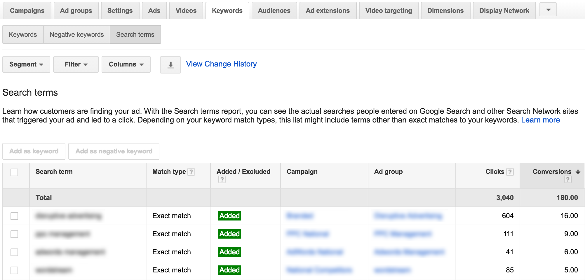 Get Fit for the New Year: Slim Down Your AdWords Account!