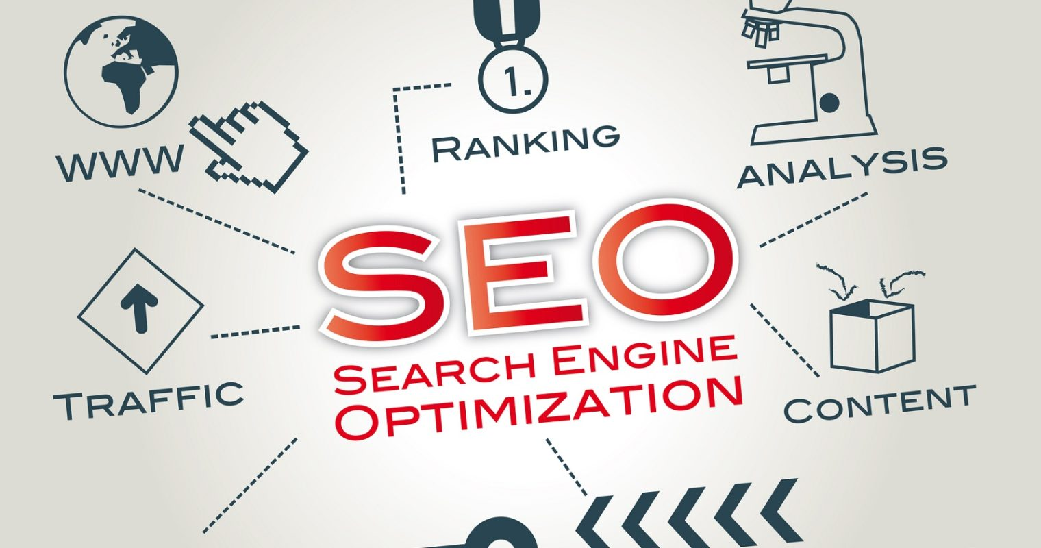 Single Page Websites: Are They Good or Bad for SEO?