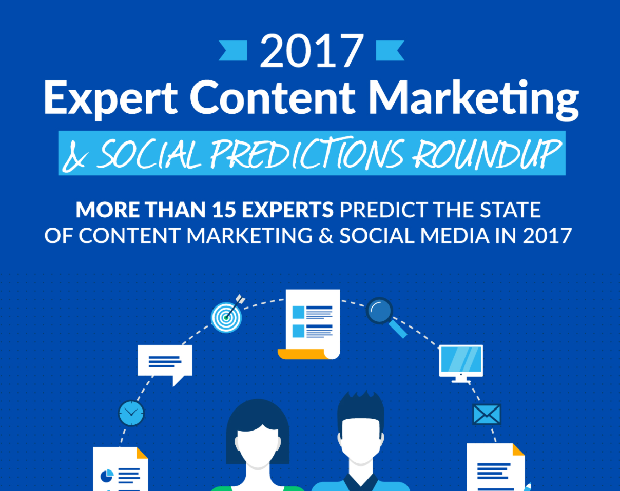 Screenshot of infographic on 2017 expert content marketing & social predictions roundup