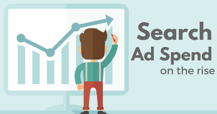 Search Ad Revenue Up 19%, Now 48% of All Digital Ad Revenue [REPORT]