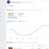 Facebook Makes 5 Changes To Video Metrics