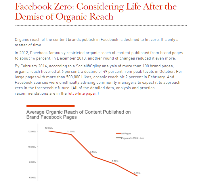 Decline of organic reach on social media - Ogilvy