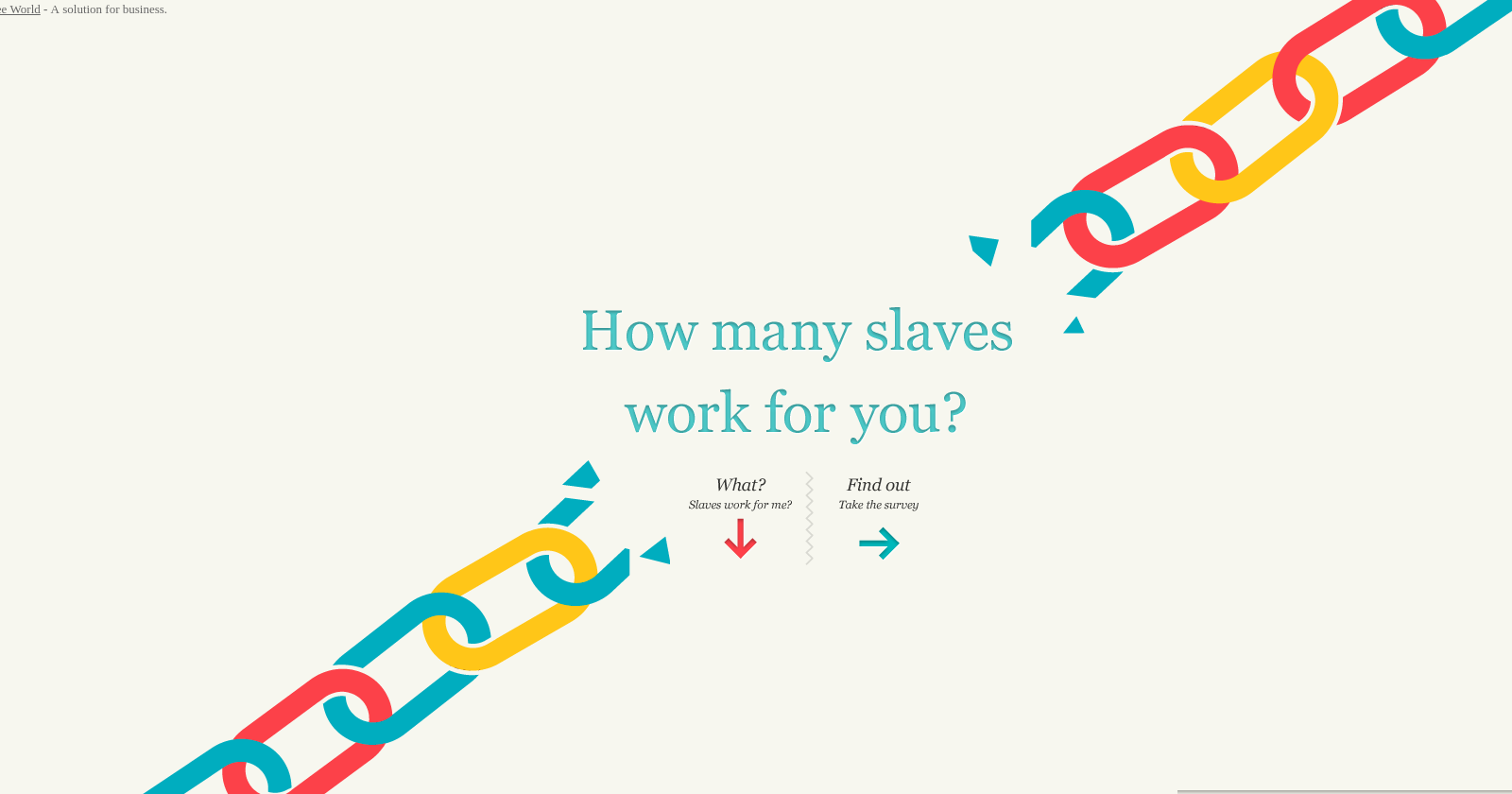 Slavery Footprint - Designed for the Curious