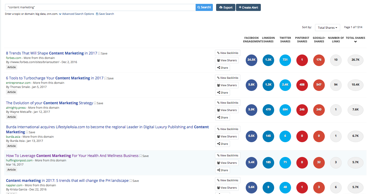 "List of most successful posts for search query ""content marketing"" on BuzzSumo"
