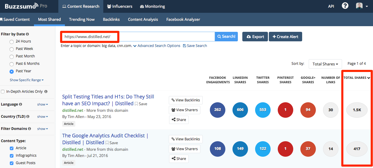 researching competitors using buzzsumo