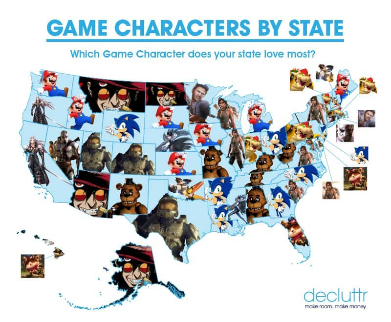 Which Game Character Does Your State Love Most?