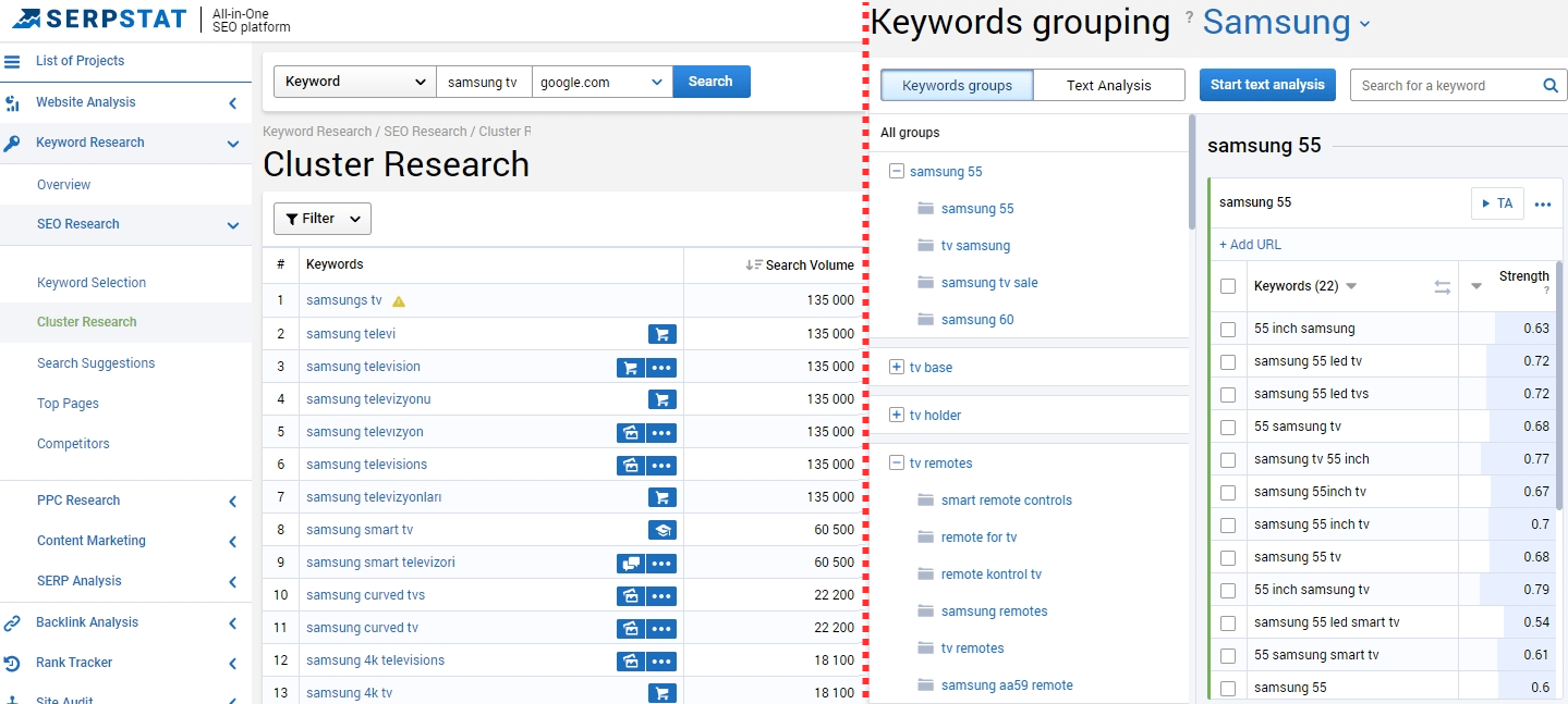 Keyword grouping