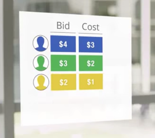 Google image of CPC bid versus actual cost in auction considering KPIs for PPC