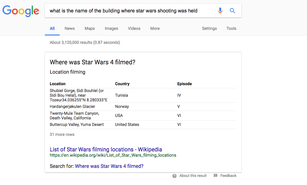 what is the name of the building where star wars shooting was held
