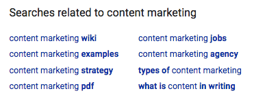 content marketing Google Search related searches