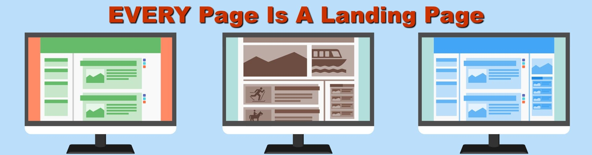 Each page is a landing page