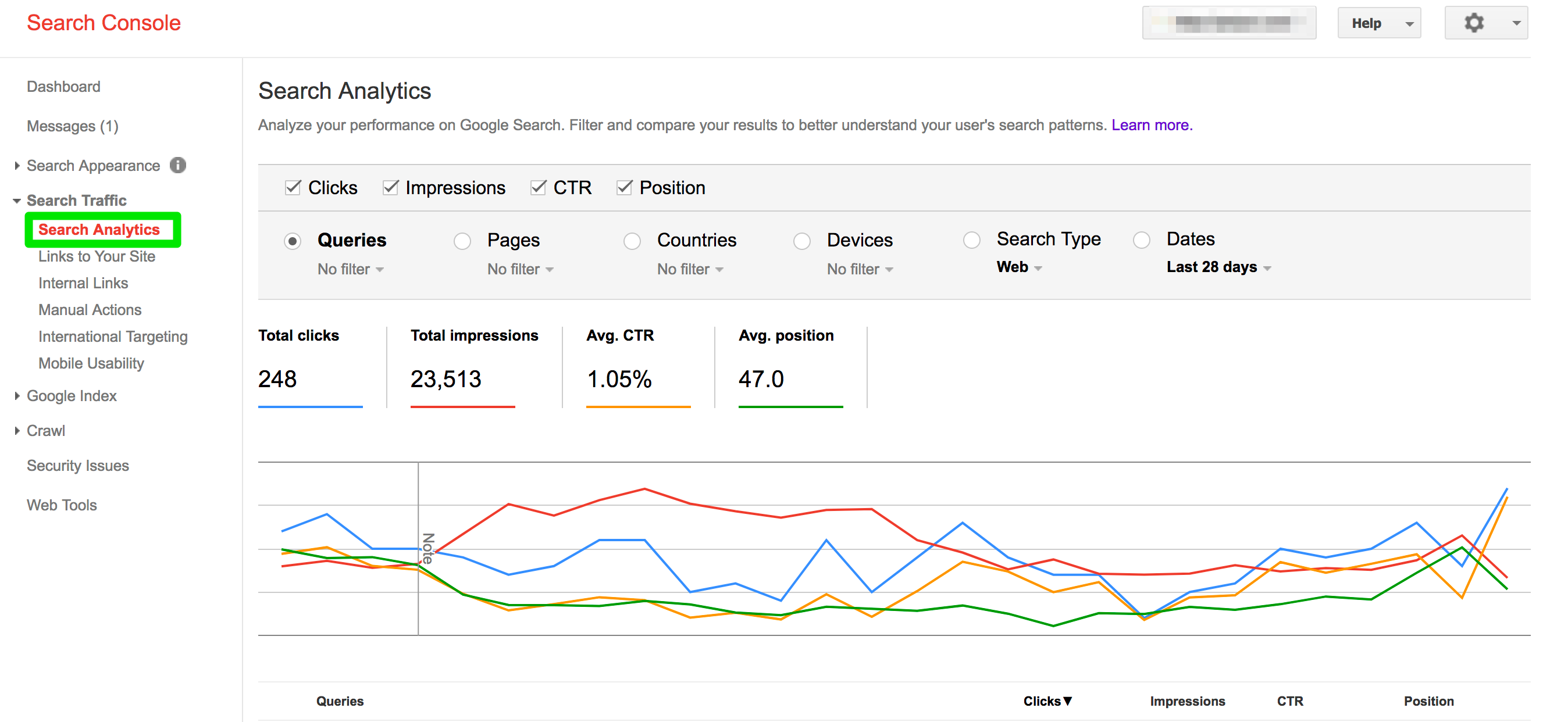 A complete guide to the google search console on the for Search console