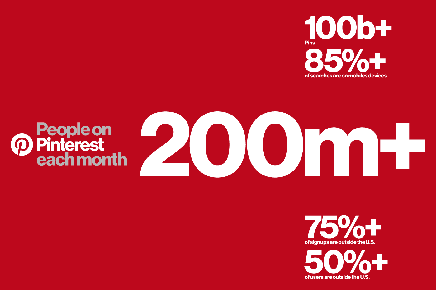 Pinterest Hits 200M Users, + New Features on the Way