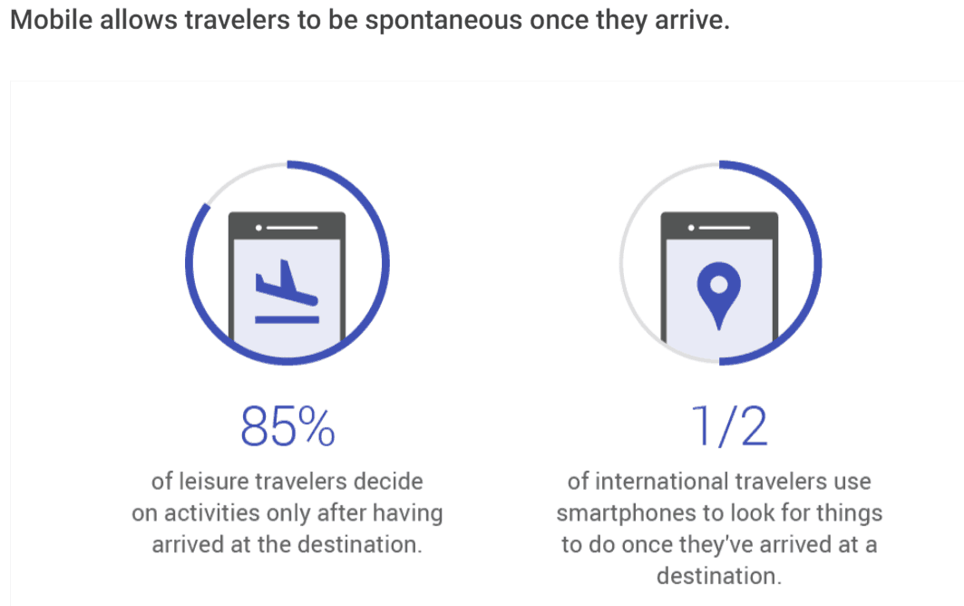 Google_Mobile_Travelers