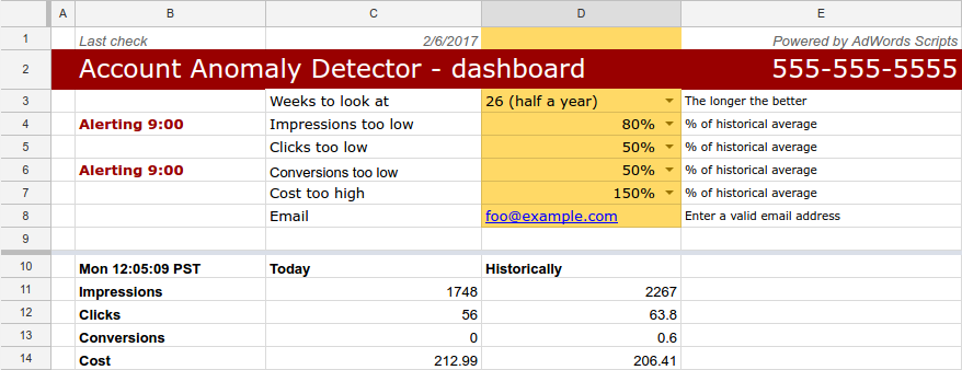 account anomaly detector - google adwords