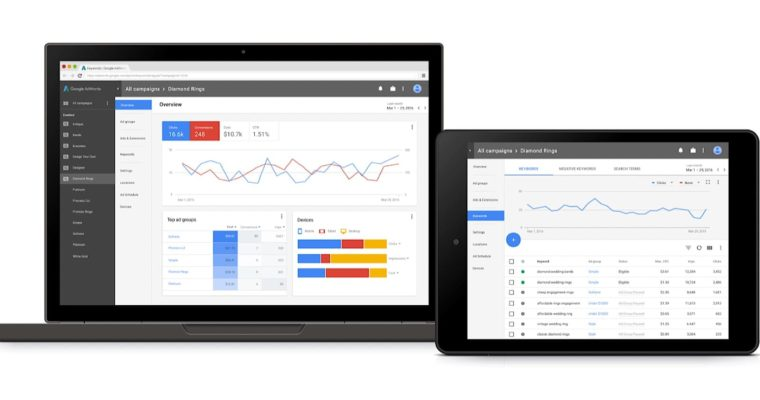 Google's New AdWords Experience is Now Available to All Advertisers