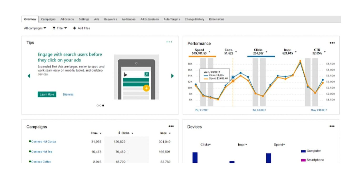 New Bing Ads Overview Tab Provides Easier Access to Key Insights