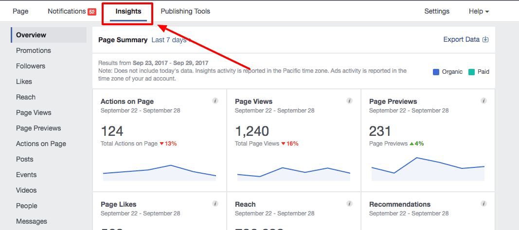 Insightstab - Fail to Improve your Facebook Organic Reach