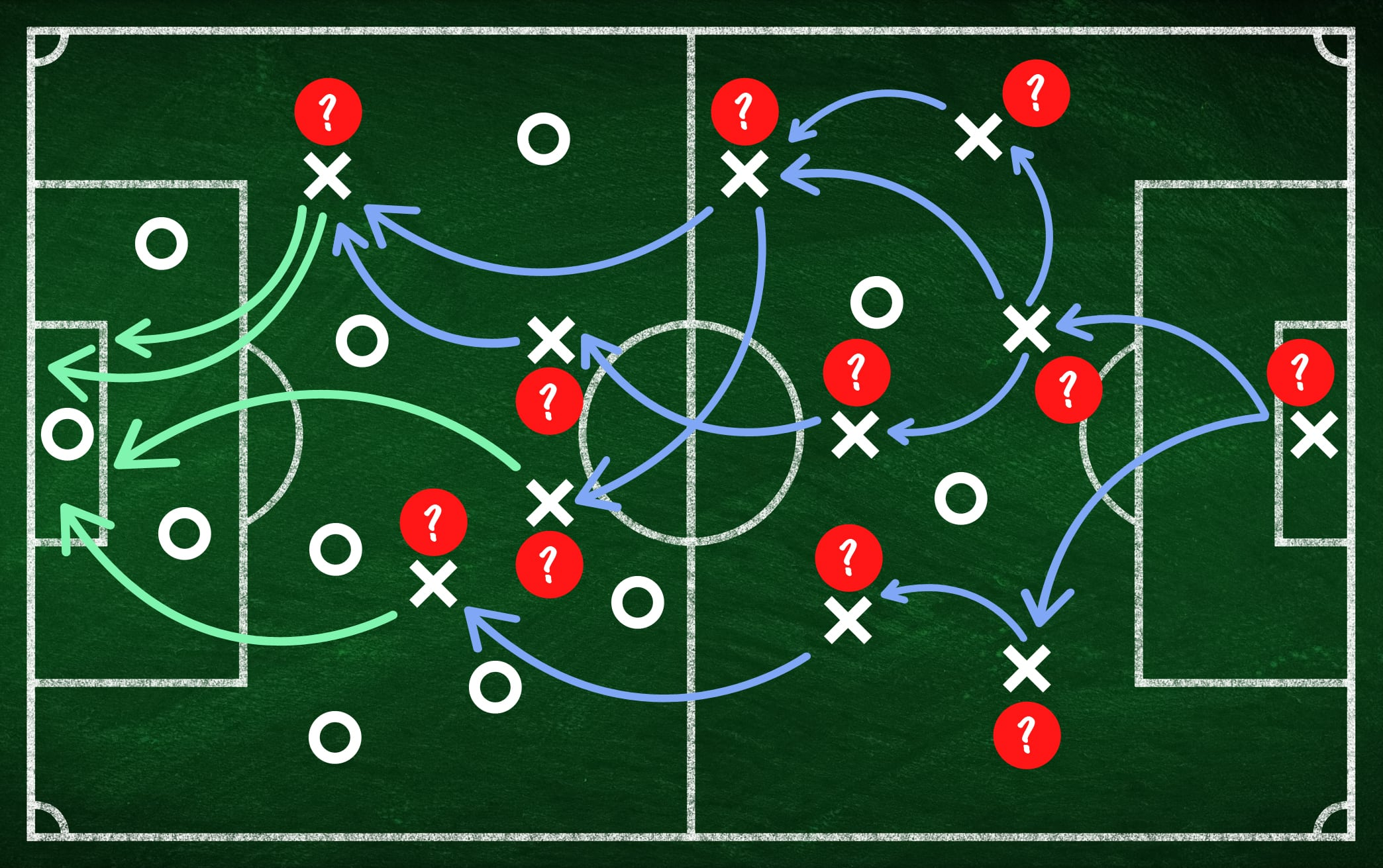 attribution model - football analogy 3