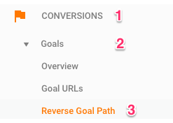Google Analytics Conversions Reverse Goal Path