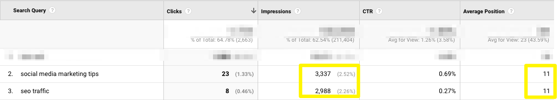 Google Analytics Search Query Impressions