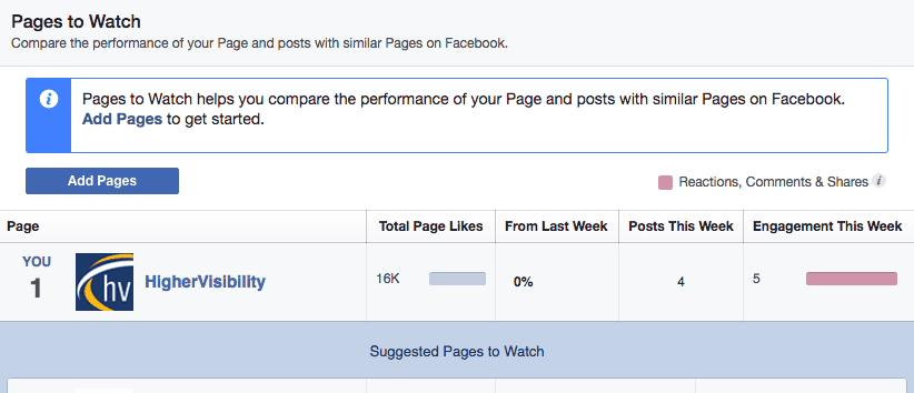 Facebook Insights - Pages to Watch