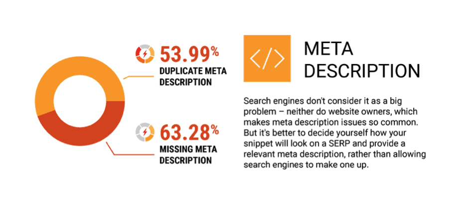 SEO errors - meta description