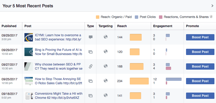 Facebook Insights Most Recent Posts