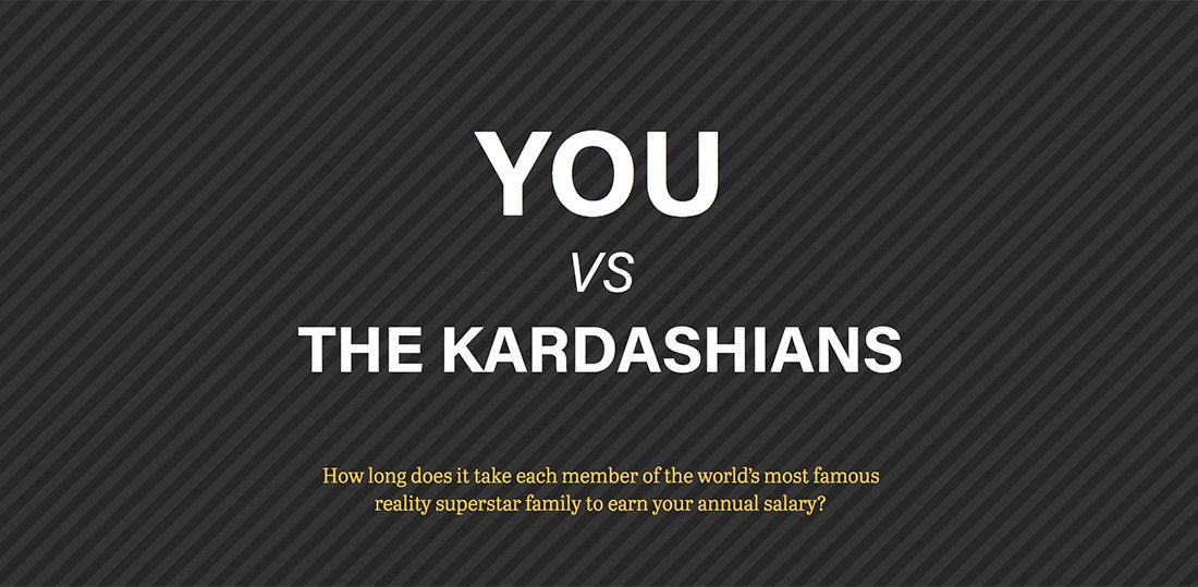 You vs The Kardashians