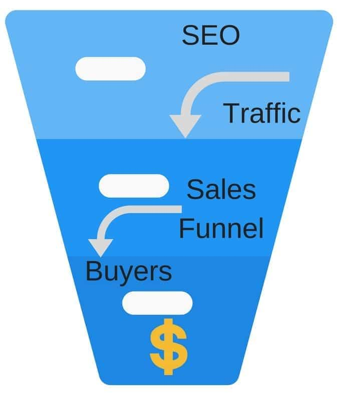 The-Real-Reason-Clients-Fire-SEO-Firms-3