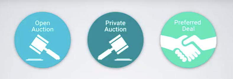 AdX tutorial video image showing different auctions